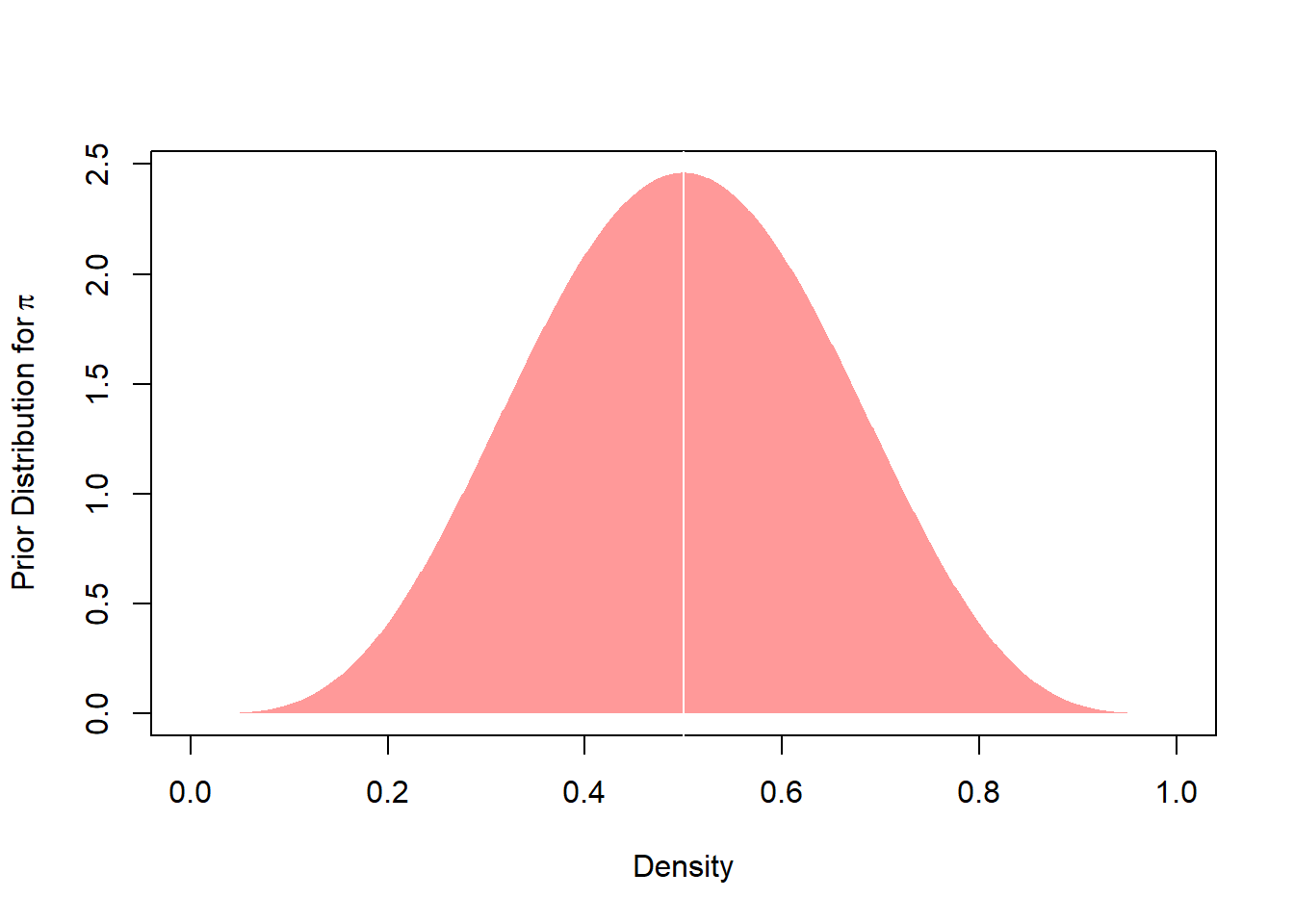 Applied Bayesian Statistics Using Stan and R